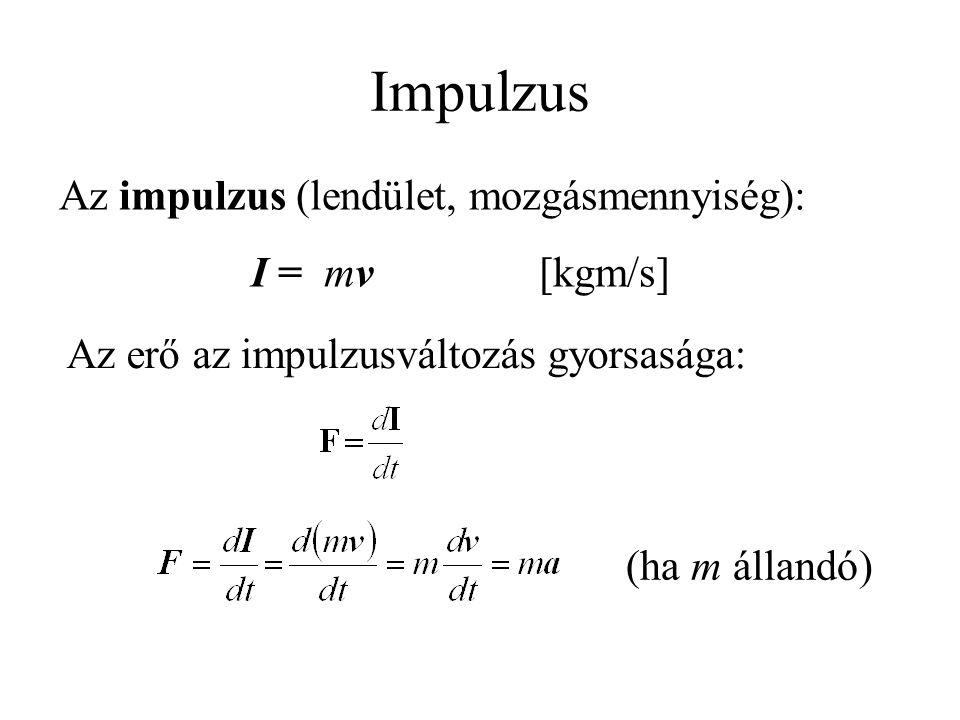 Impulzus Az impulzus (lendület, mozgásmennyiség): I = mv [kgm/s]